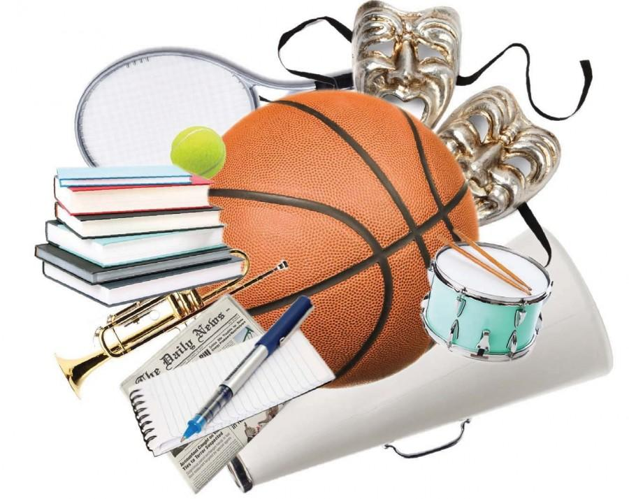 The Importance of Extracurricular Activities